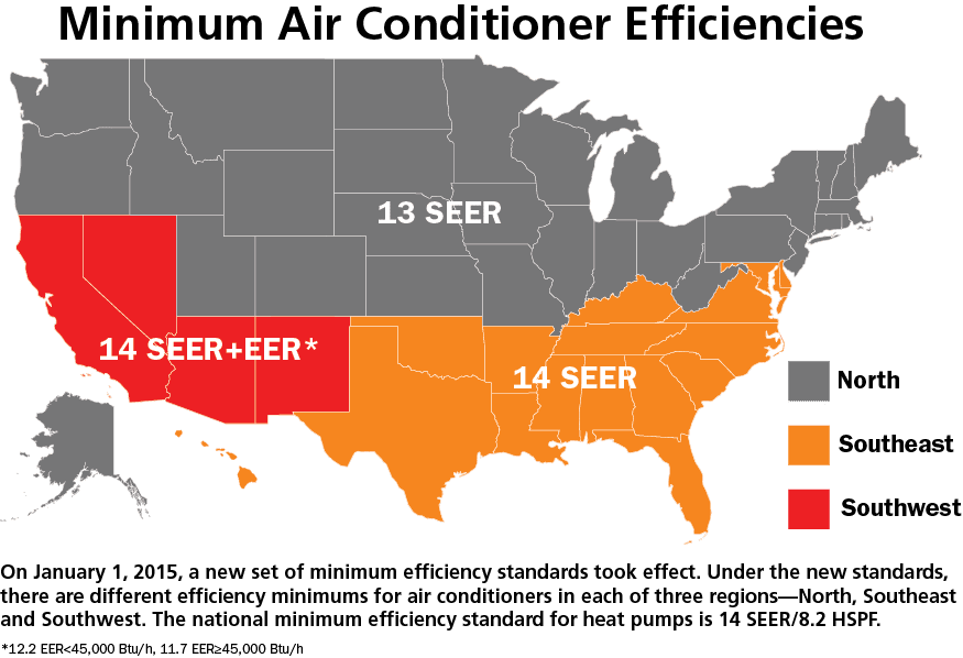 Minimum Air Conditioner Efficiencies
